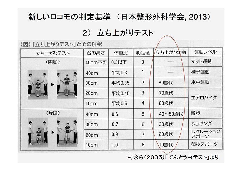石井先生資料2