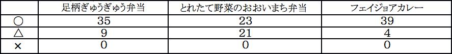 ooimachi04-2