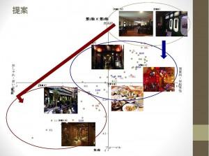 6ベトナム料理店イメージ解析と戦略