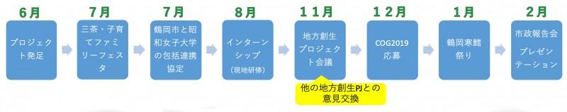tsuruoka01